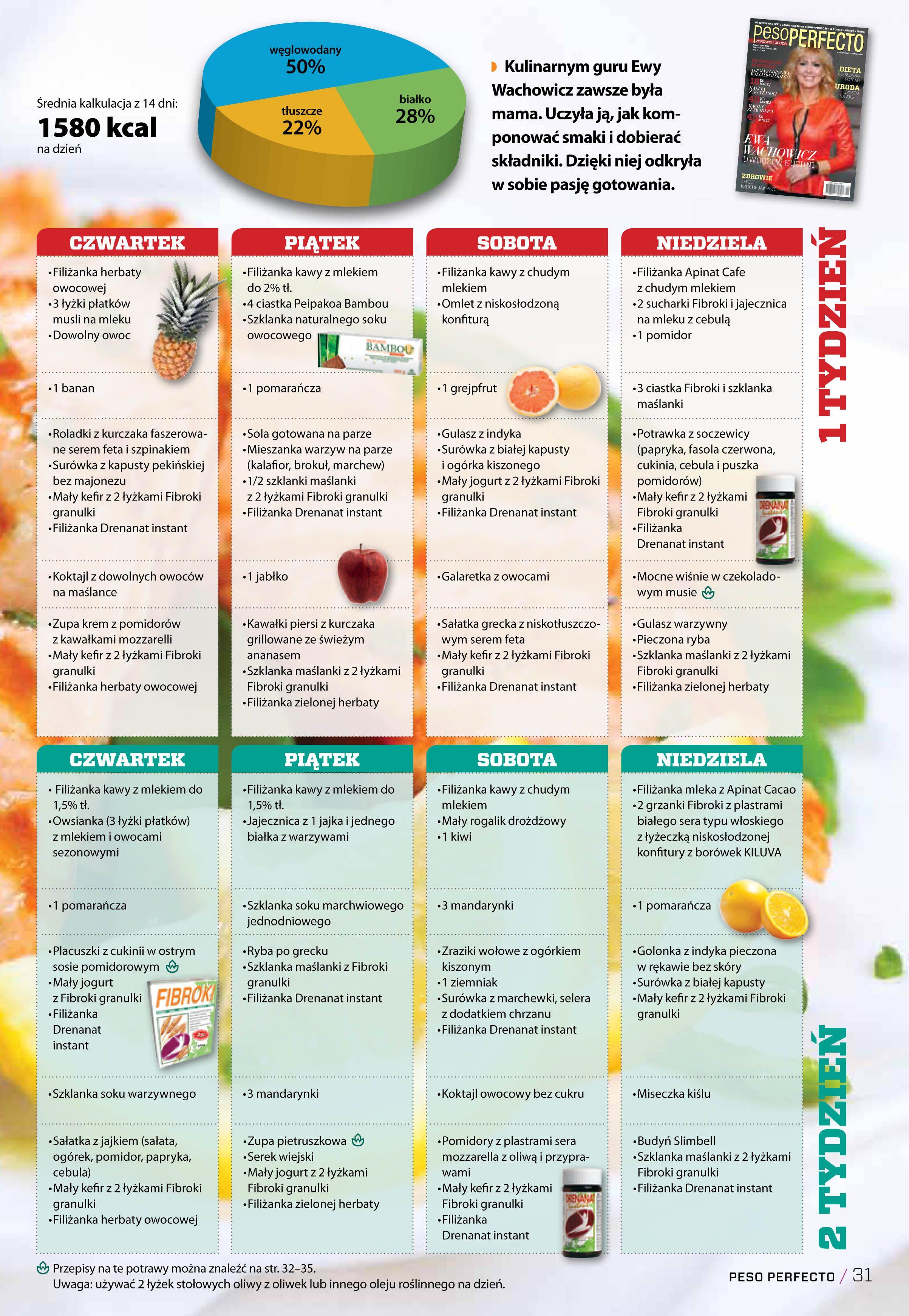 dieta natur house