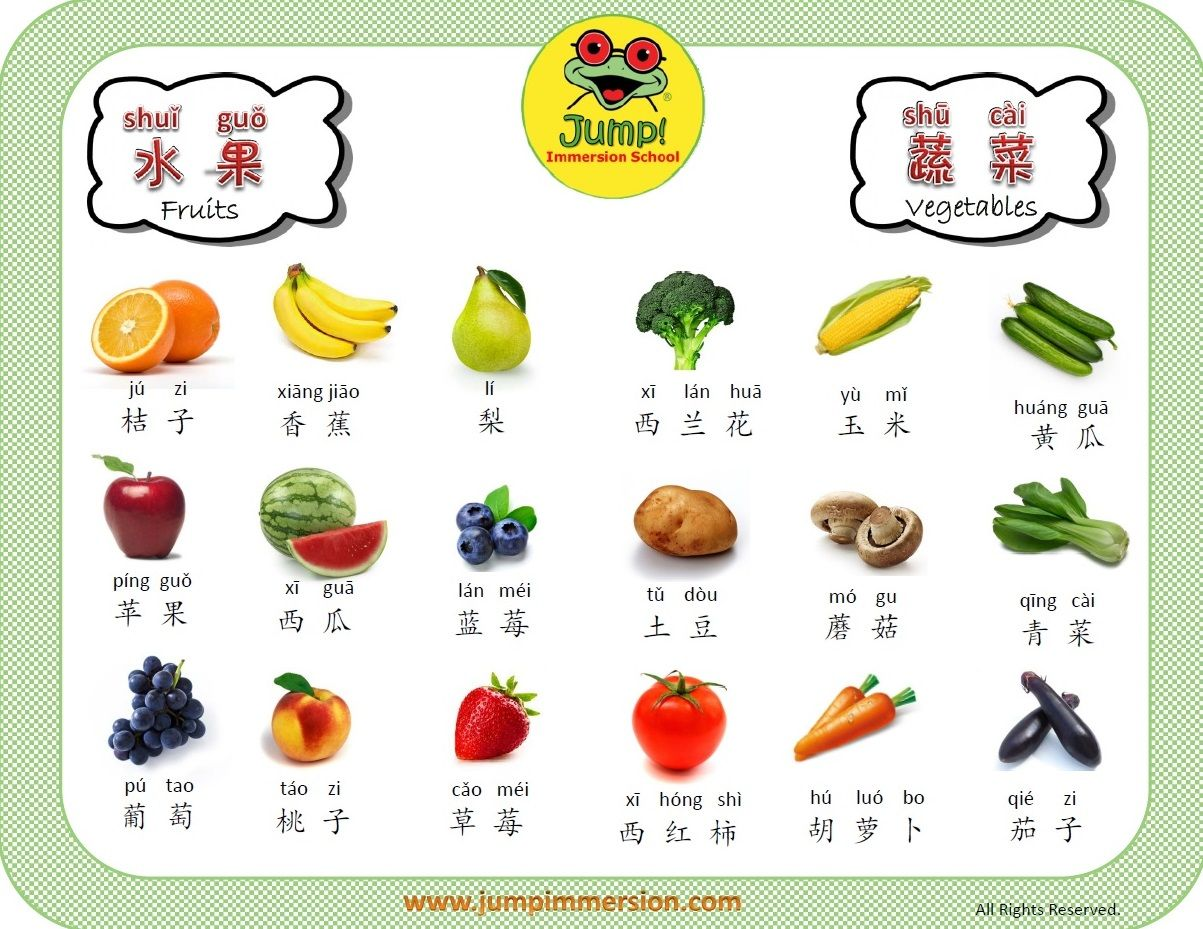 Pin By Tina On Chinese Learning