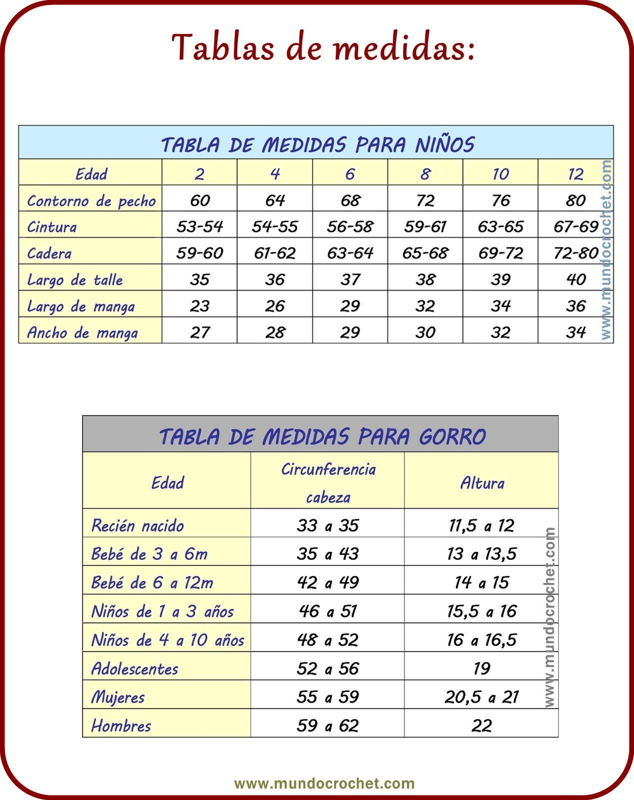 tabla de medidas tejidos | croche para todos | Crochet, Knitting y ...