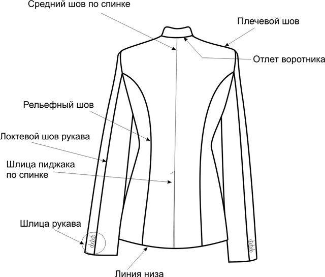 Las chaquetas para mujer pueden ser elaboradas de cualquier tejido ...