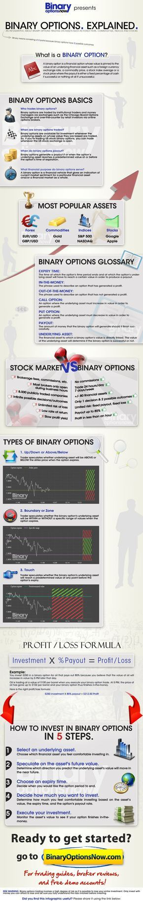 Game binary options live trade signals