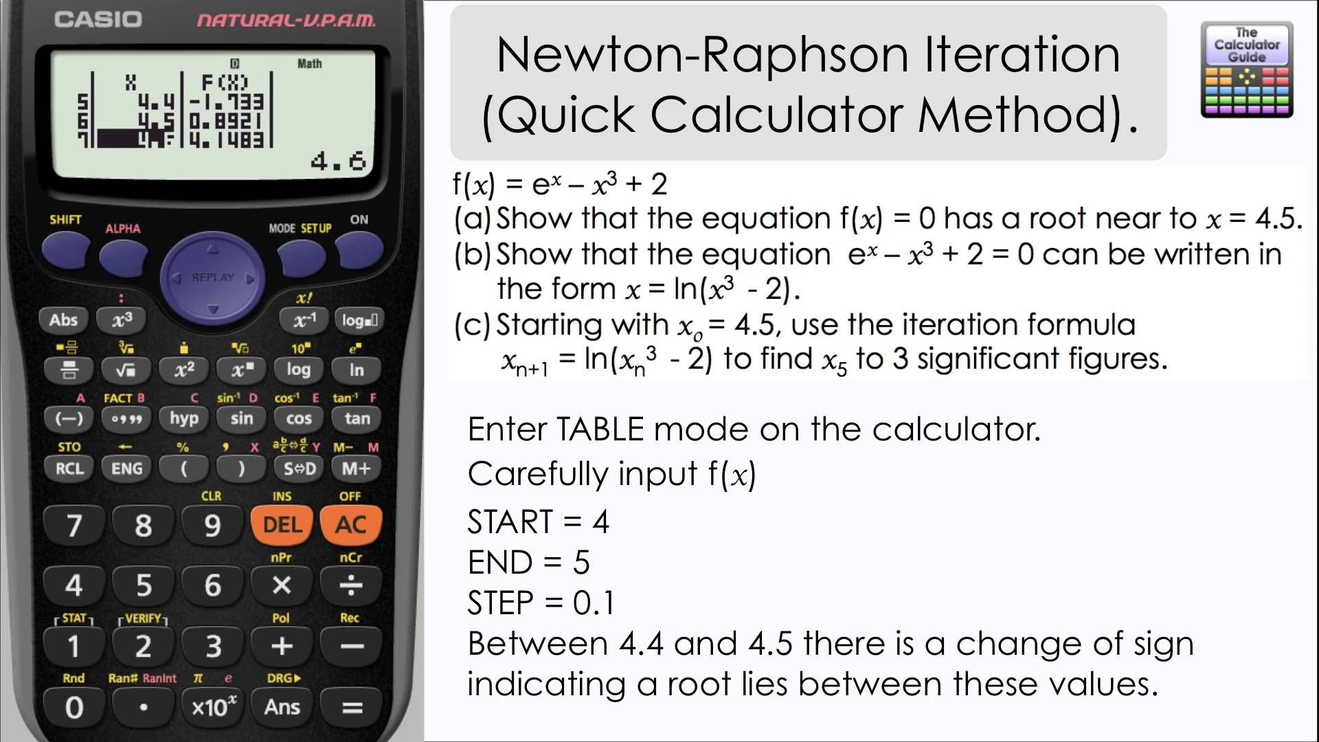 Iteration Method Using Ans Key Newton Raphson Casio