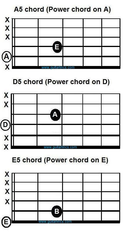 One guitar chords