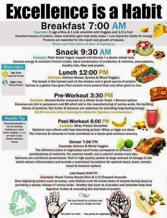 eat five to six small meals daily in place of three here is an