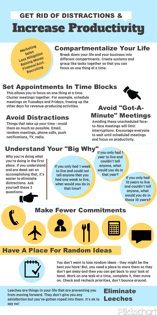 Productivity Infographic. Choose one of these tips to get started and turn in into a habit immediately. Good luck! Best, Sarah https://cutesolutions.lpages.co/cute-quote-a-day/