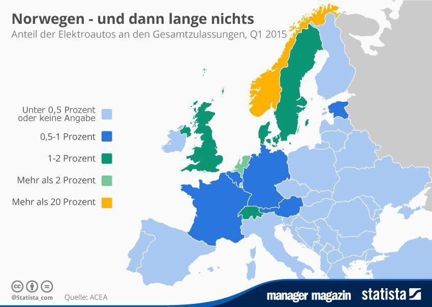 http://www.manager-magazin.de/unternehmen/autoindustrie/anteil-elektroautos-in-europaeischen-laendern-a-1038880.html
