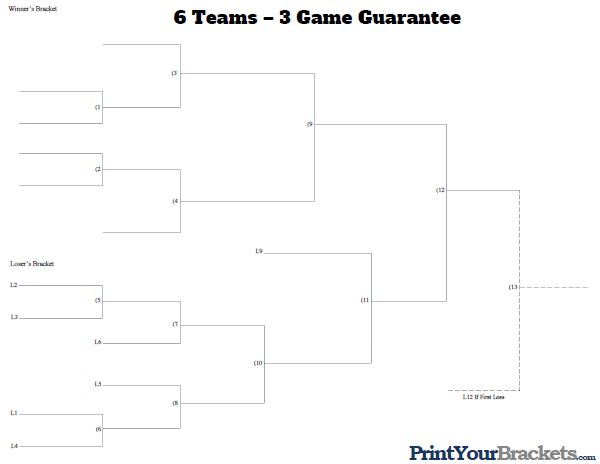 3 Game Guarantee Tournament Bracket 6 Teams Templates Tournaments Templates Printable Free