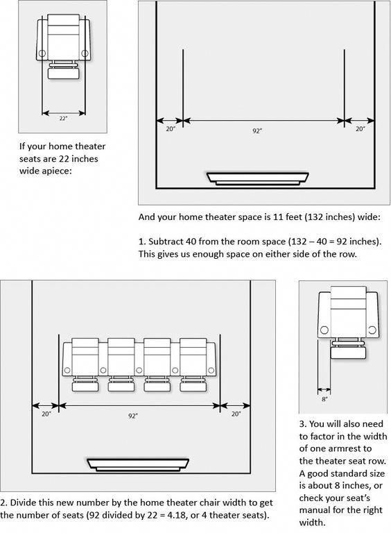 How to measure for home theater seating diagram determining number of seats per row also rh pinterest
