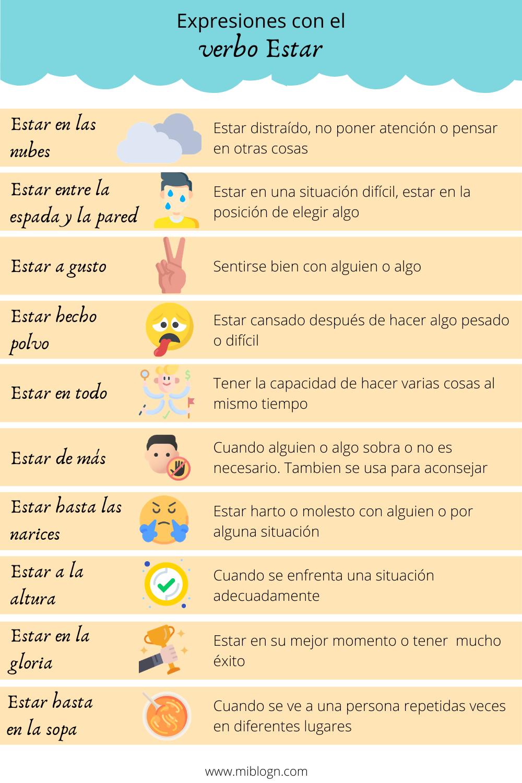 Conoce Las Diferentes Expresiones Con El Verbo Estar Ejercicios Para Aprender Español Expresiones En Español Aprender Español
