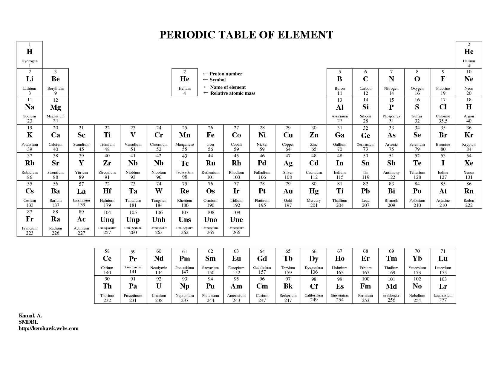 Free Printable Periodic Table Of Elements Loving Printable