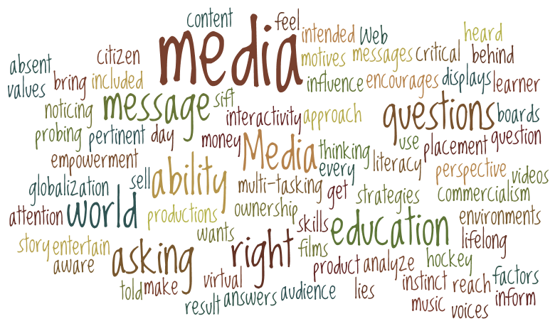 media literacy wordle   Career   Pinterest   Media literacy ...