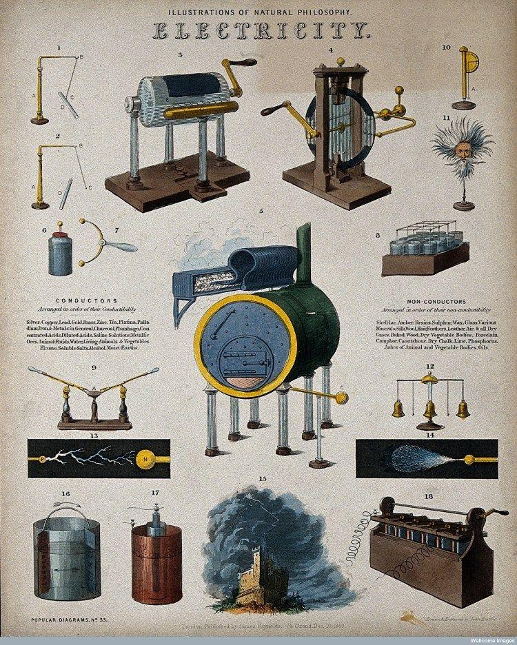 Vintage Infodesign [86