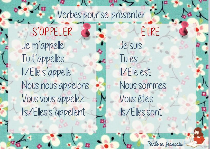 Etre S Appeler Apprentissage De La Langue Francaise Verbe Conjugaison Parler Francais