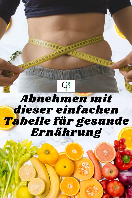 nahrungsergänzung gewichtsreduktion