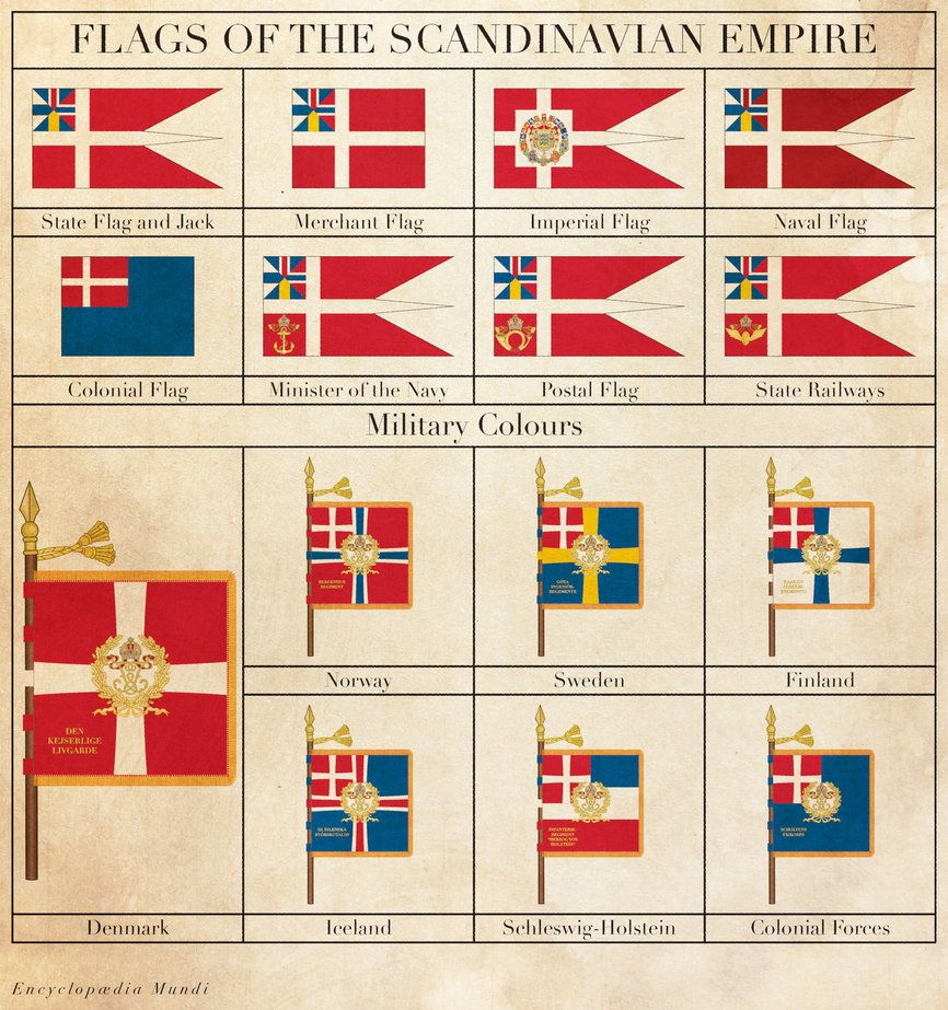 Flags Of The Scandinavian Empire By Regicollis On