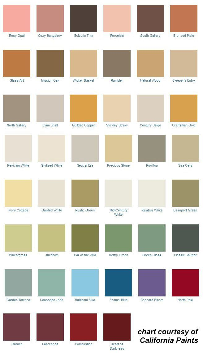 Bungalow Style Homes | Paint charts, Bungalow exterior and Bungalow