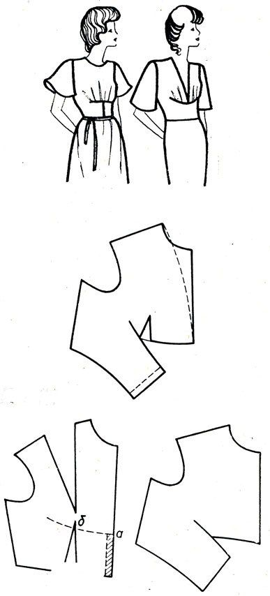 Pin de Ana Maria en moldes | Costura, Patrones de costura y Patrones