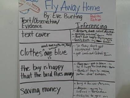 Fly Away Home Anchor Chart For Making Inferences Teacher