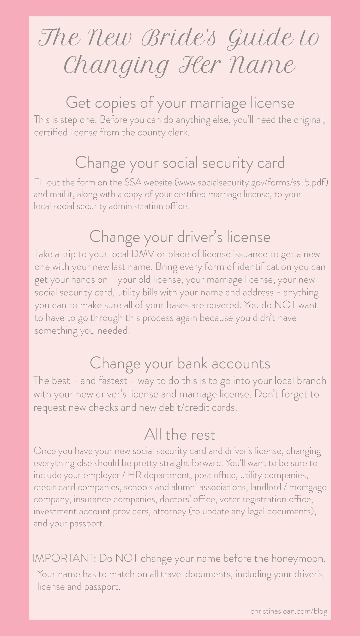 Name Change Checklist Passport Official Name Birth Certificate