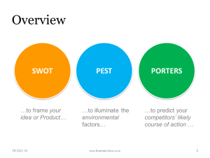 Powerpoint Roadmap With Pest Factors Template  Swot Analysis