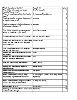 Matilda Quiz - 255 Questions & Answers | Pinterest