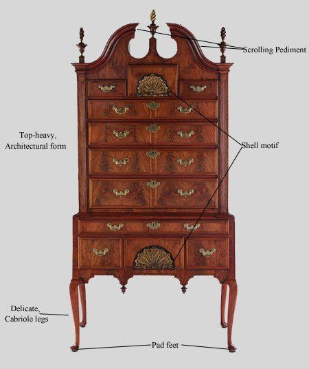 Furniture Design Glossary style glossary: queen anne — retrospect | queen anne furniture