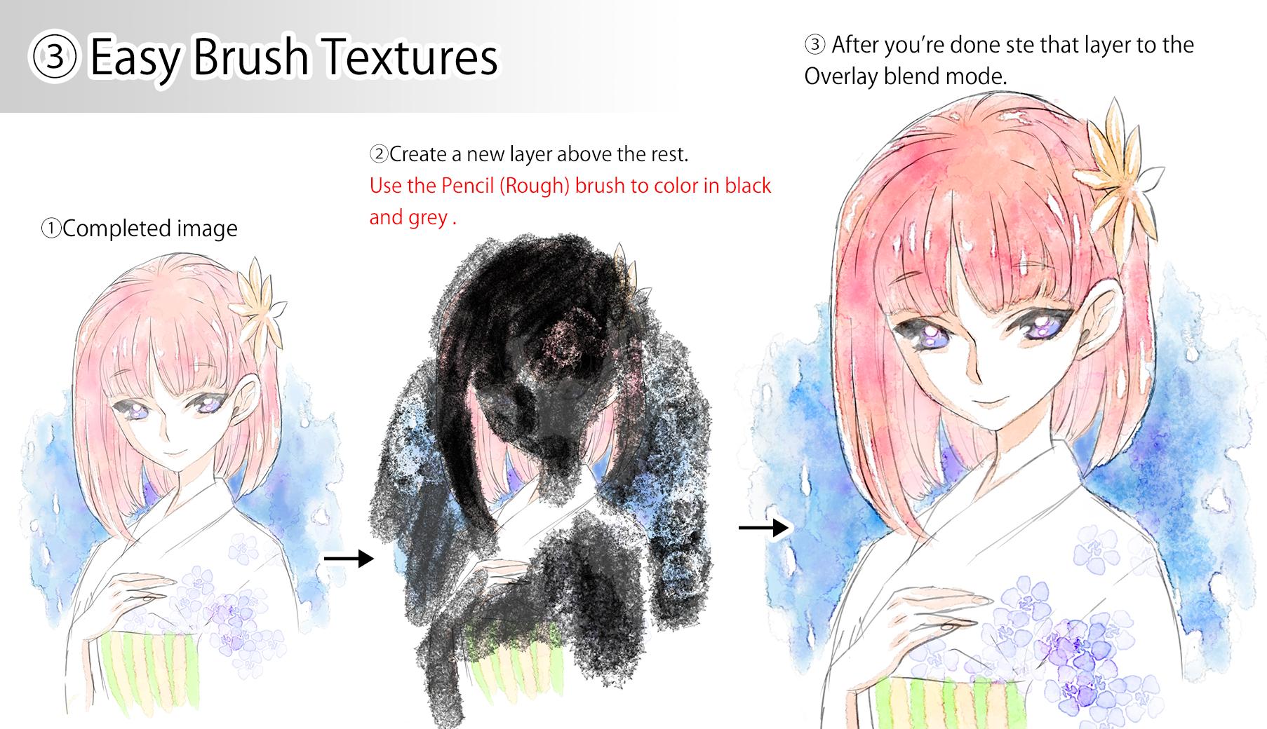 Medibang Paint Tutorial Medibang Paint Digital Watercolor Watercolor Effects Digital Art Tutorial