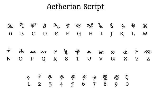 aetherian' script. | strange & weird alphabets. | pinterest | the