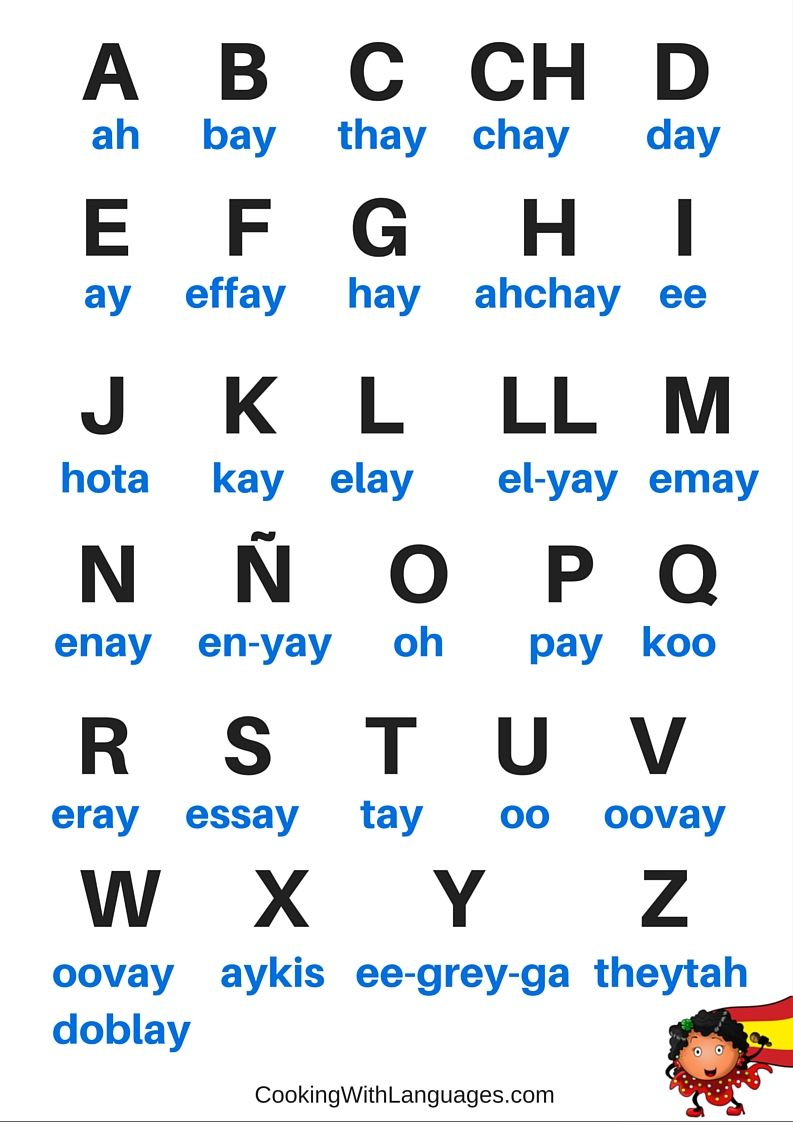 spanish alphabet cheat sheet spanish learning spanish alphabet cheat sheet