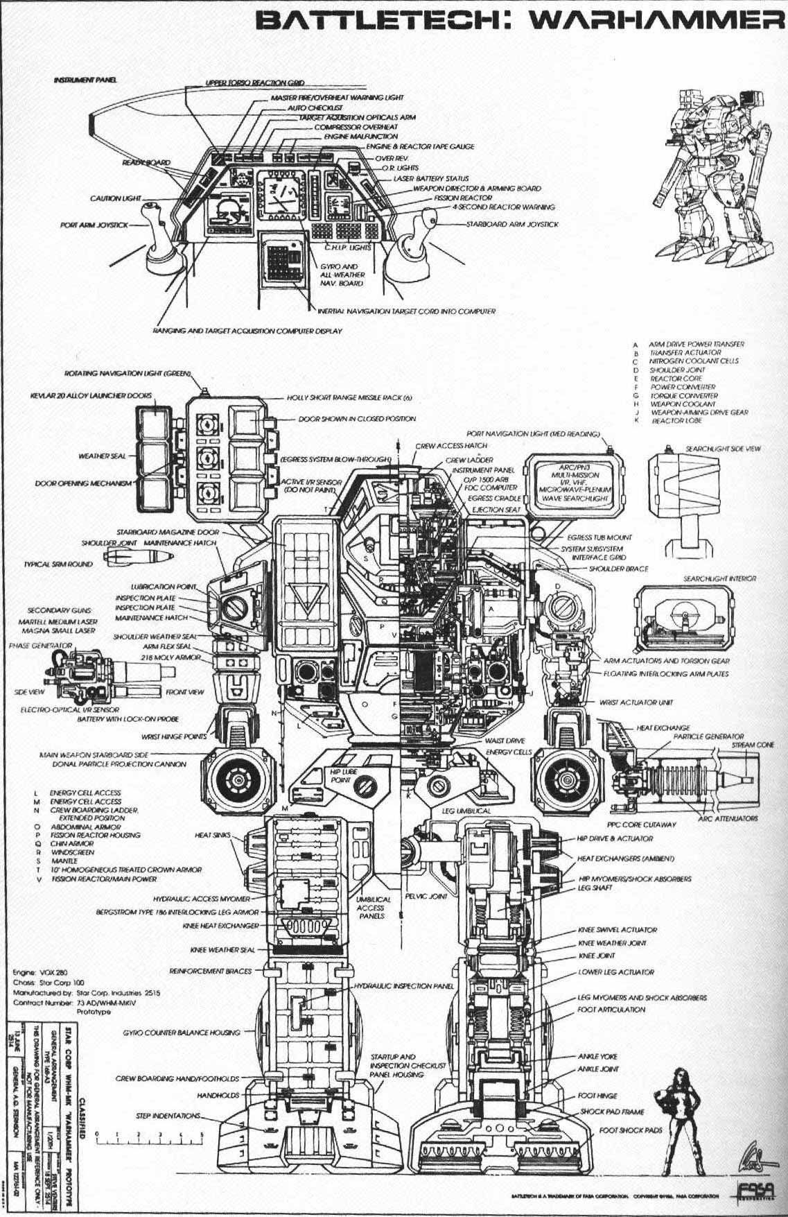 latest (1137×1755)   Sci-fi   Sci fi, Science fiction art, Robot