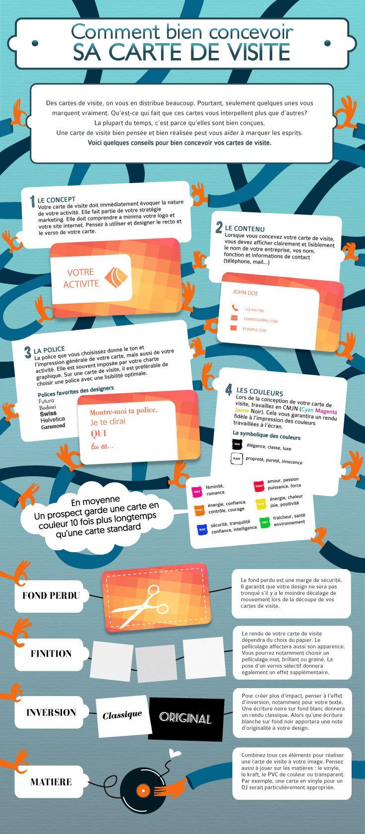 Afficher Limage Dorigine Carte De Visite Exemple Infographie Mise