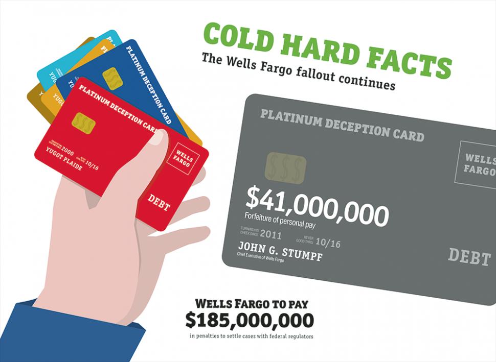 Easy Pay Card Wells Fargo
