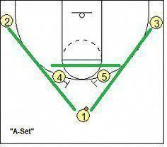 Brisk stored Basketball tips Download the eBook