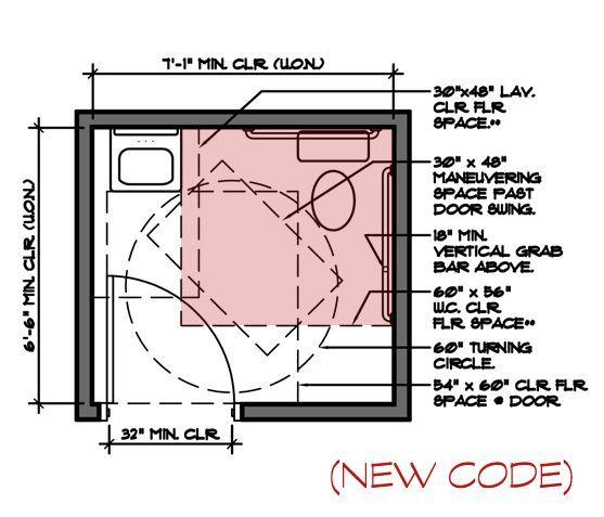 Bathroom Wheelchair Accessible Bathroom Dimensions Home Design .