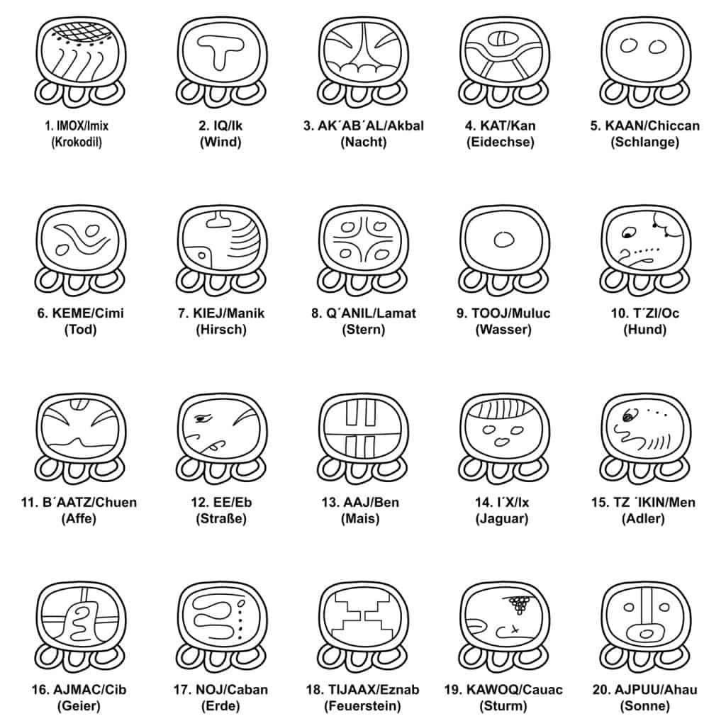 What Is Your Mayan Birth Sign   Zodiac signs calendar, Zodiac ...