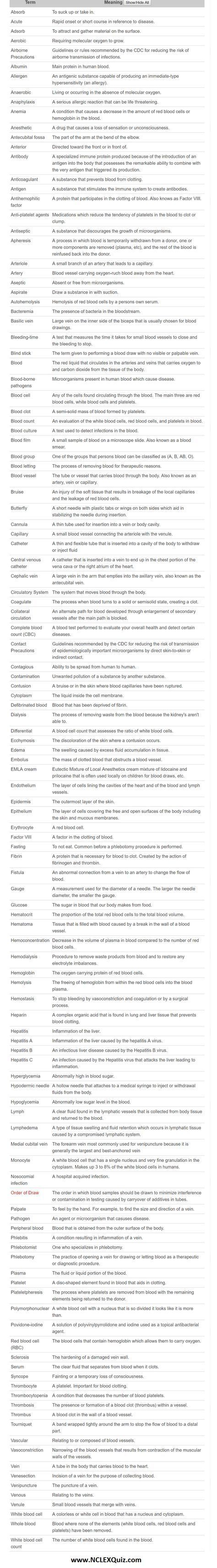 Phlebotomy Terminology List Below Is A List Of The Most Commonly