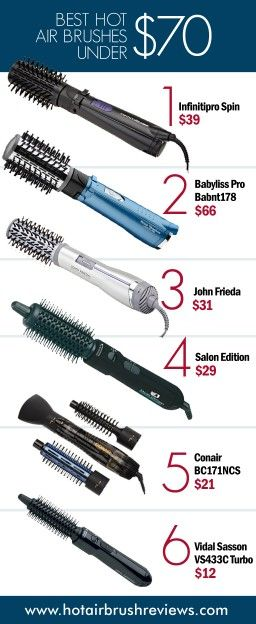 Finding The Best Hot Brush For Your Hairs Hot Air Brush Reviews Hair Dryer Brush Heated Hair Brush Hair Kit