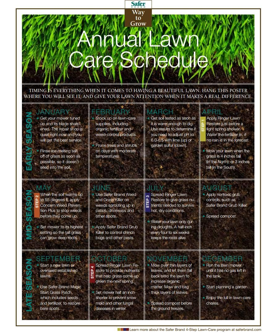 Month by month annual lawn care schedule timing is for Lawn maintenance schedule