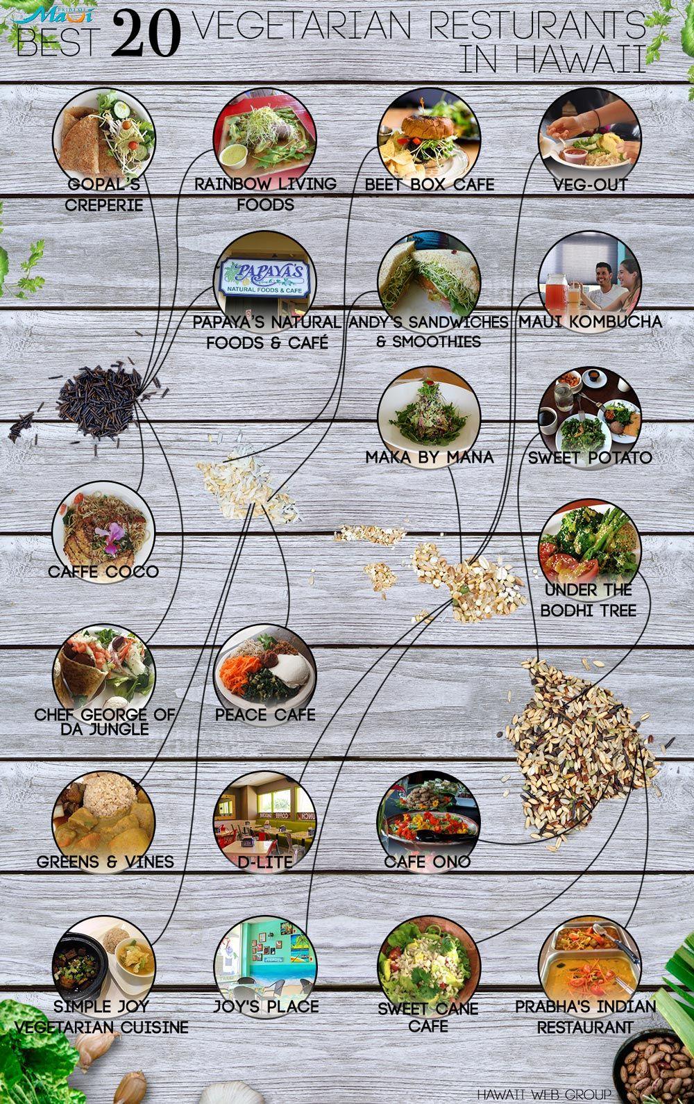 Top 21 Vegetarian Restaurants In Hawaii Dining Maui