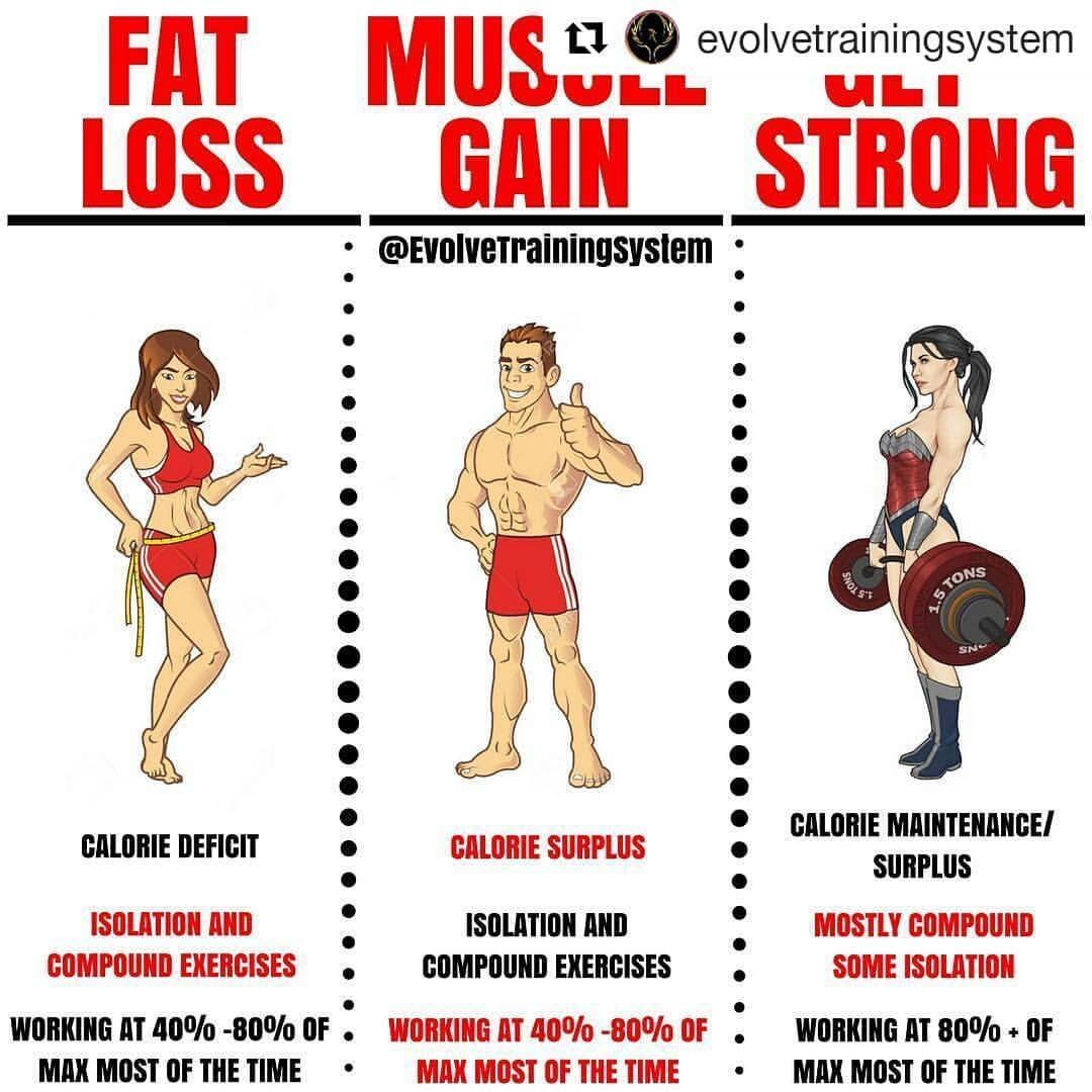 Pin On Health Metabolism