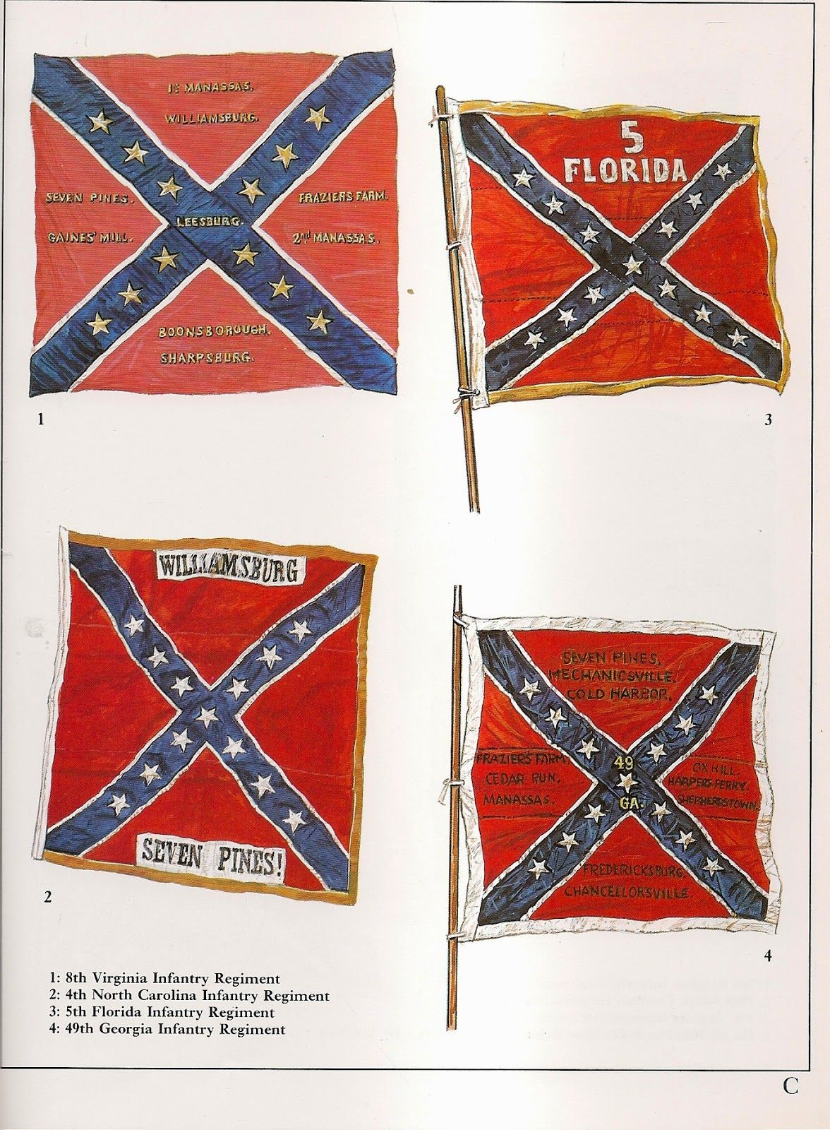 I chose this picture because it shows what flags were used to fight ...