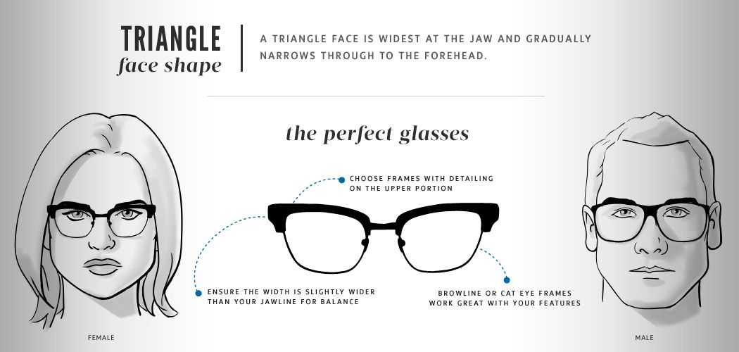 Face Shape Guide for Glasses   Face shapes, Eyewear and Triangle