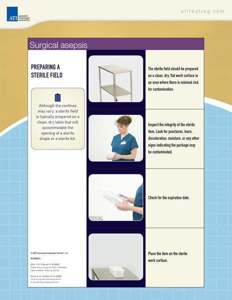 http://www.atitesting.com/ati_next_gen/skillsmodules/content/surgical-asepsis/equipment/posters/SA_Surg_Field.jpg