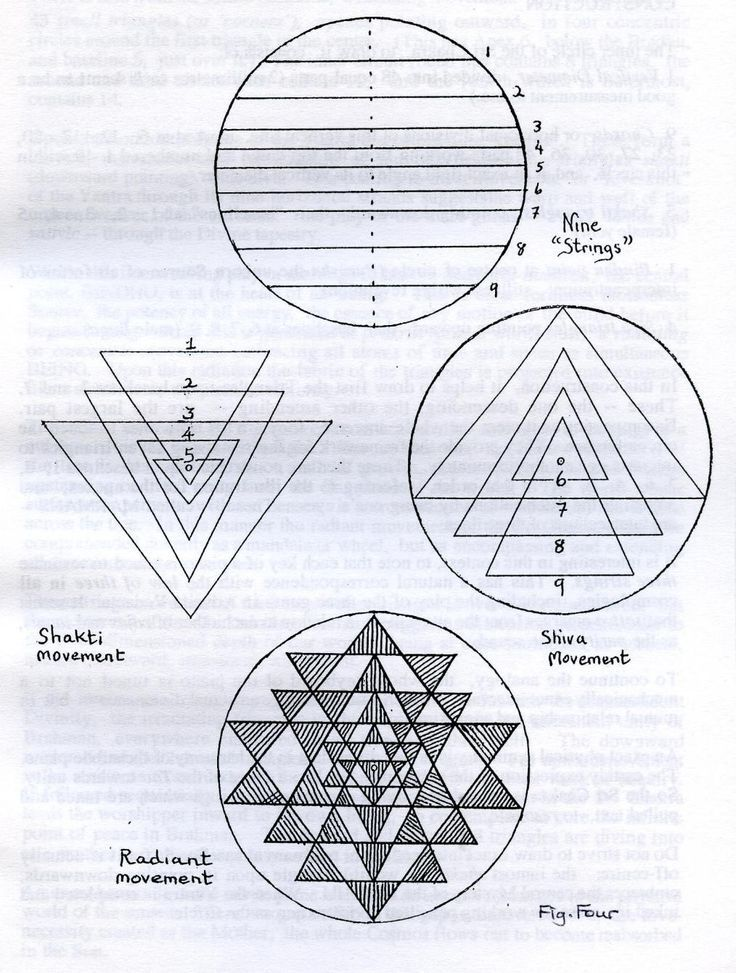 How to draw the sri chakra yantra sri yantra mandala and crop circles ccuart Images