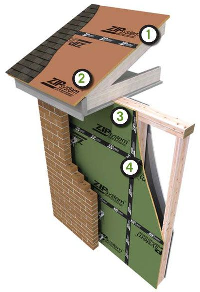 Zip Roofing Panels Roofing System Roof Sheathing Zip