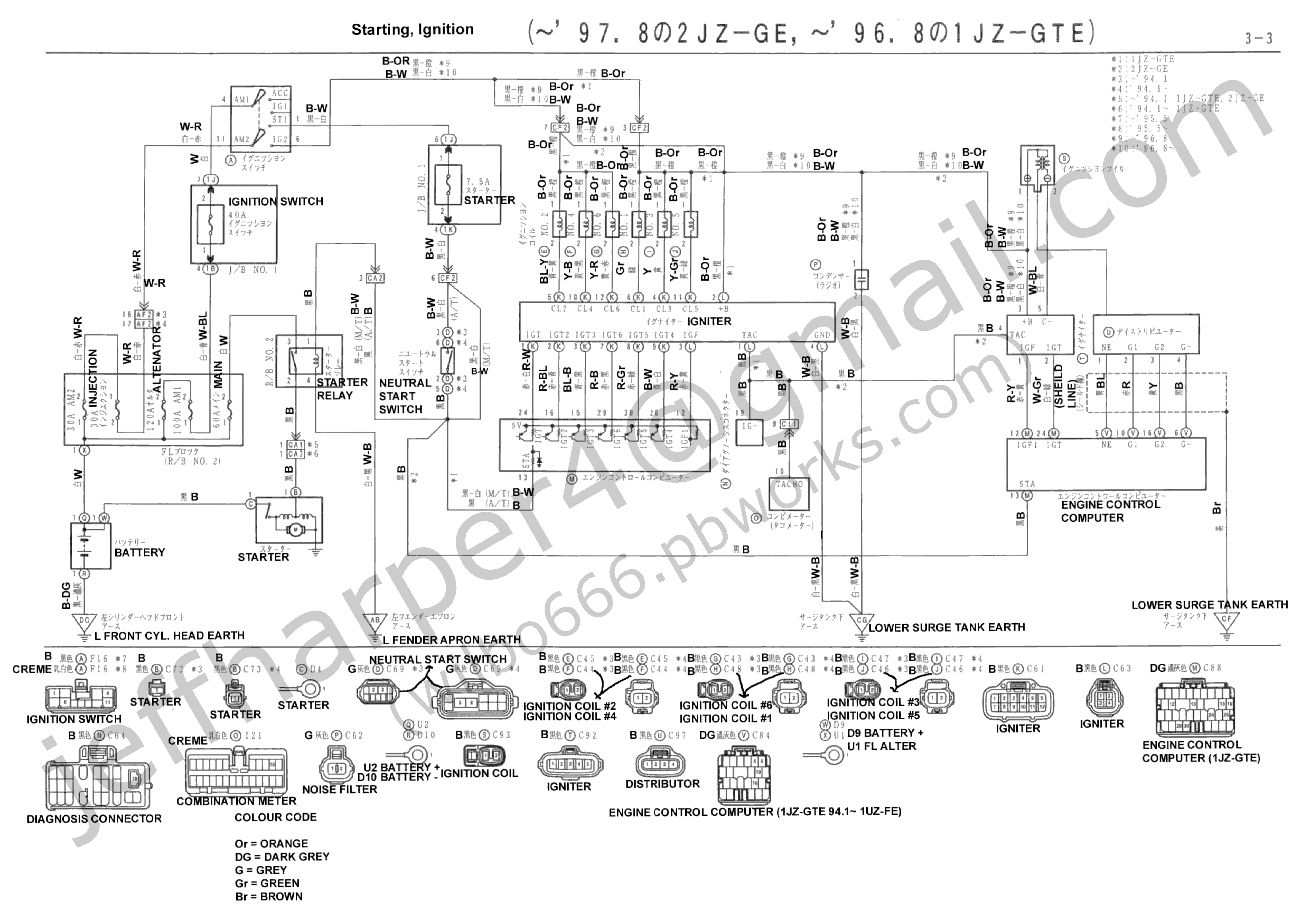 Wilbo666 1jz Gte Jzz30 Soarer Engine Wiring For 1jz Diagram