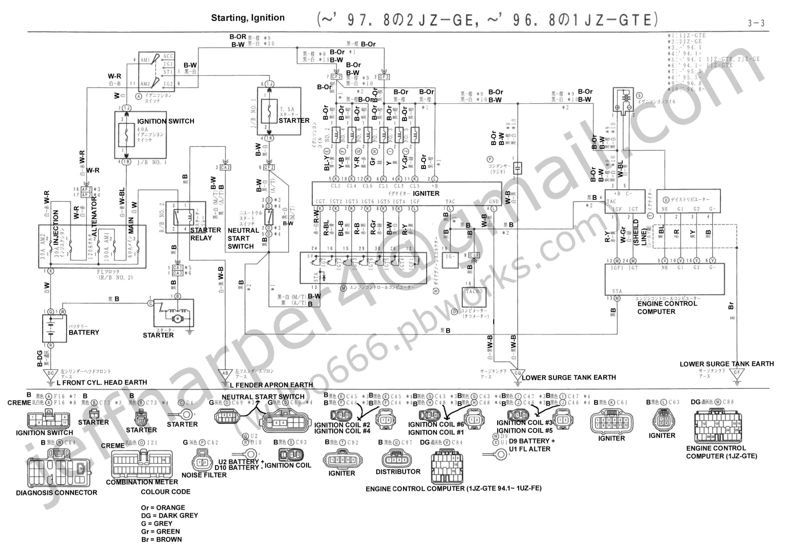 1jz Engine Sensor Diagram | Repair Manual on