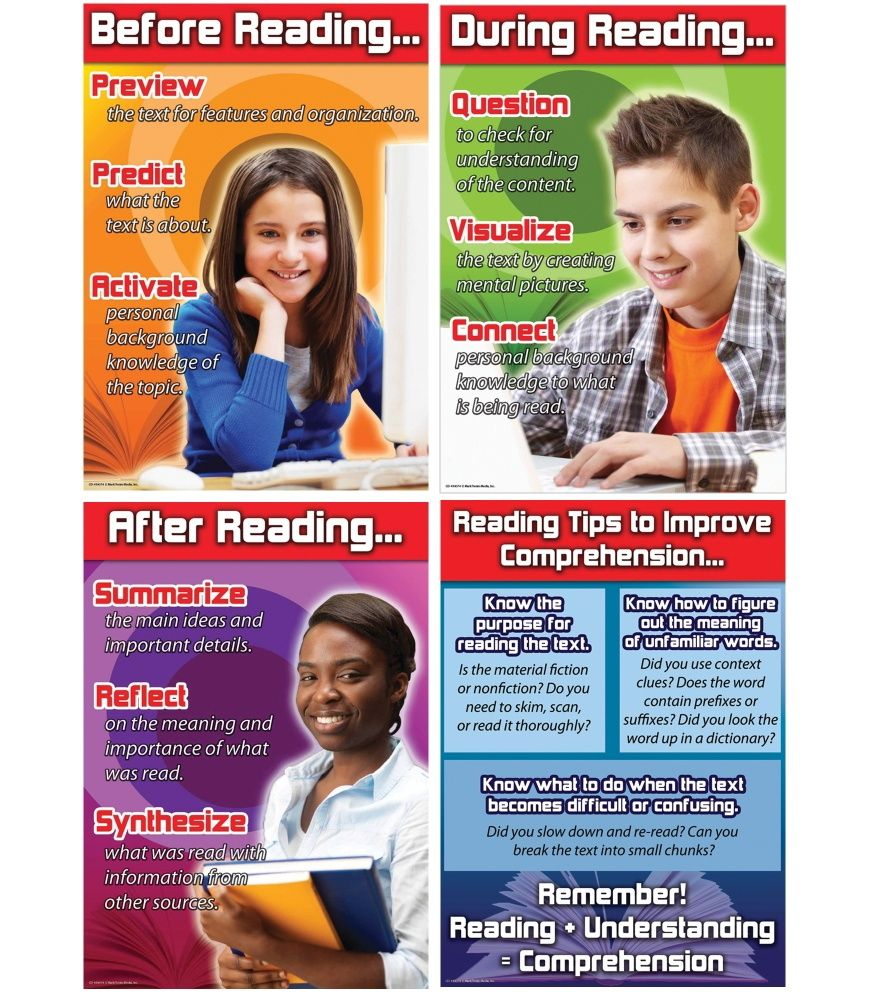 """Four charts (17"""" x 24"""" each) feature tips for helping students understand and remember what they read by utilizing nine reading comprehension strategies that can be used in all situations. Set also includes a teacher resource guide."""