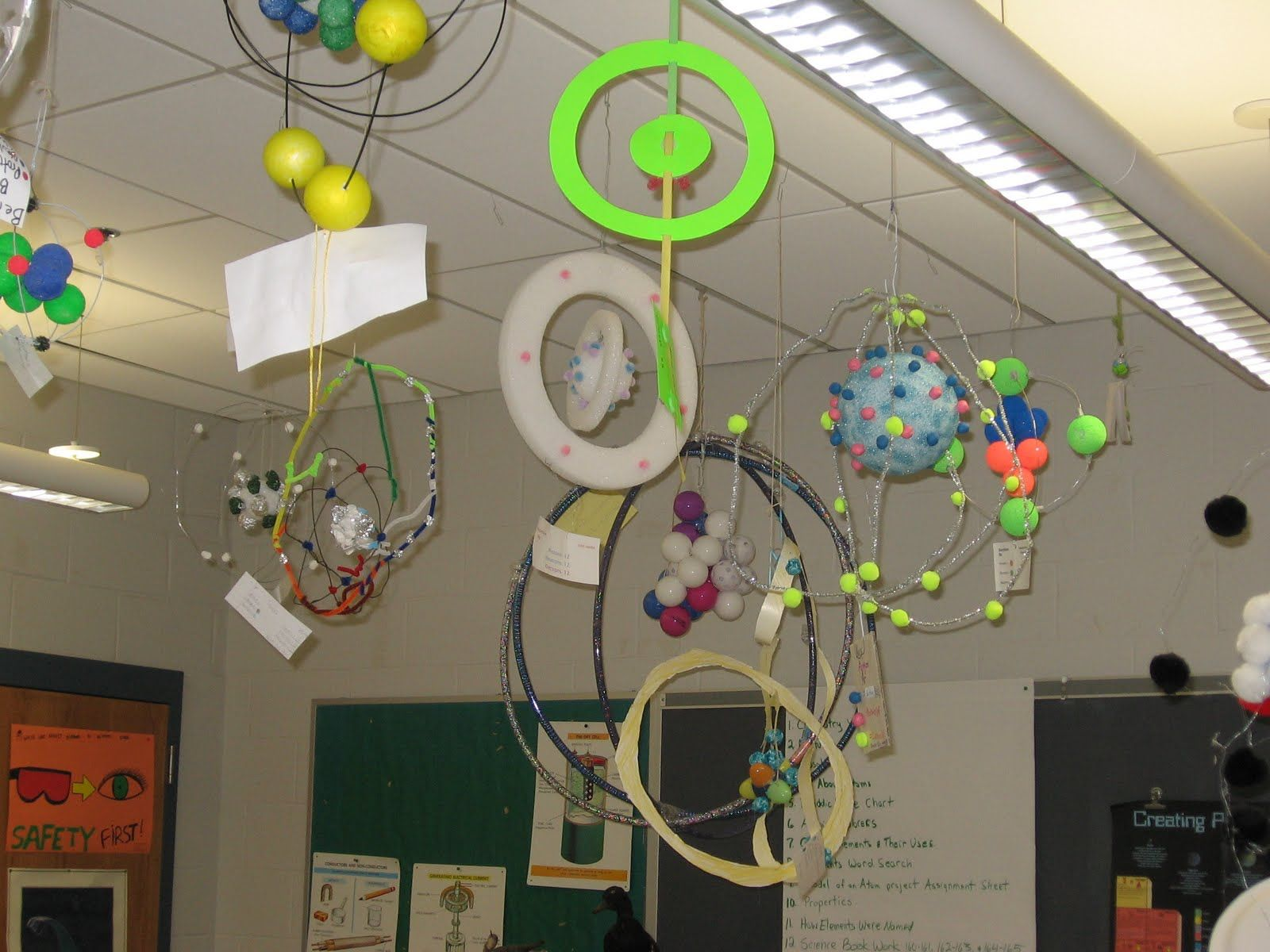 Online Example Of Atom Model Project My Students Do In