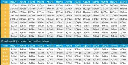 Faça consulta a nova Tabela INSS 2015 atualizada e veja alíquota de contribuição de acordo com seu salário, além do calendário de pagamento INSS 2015